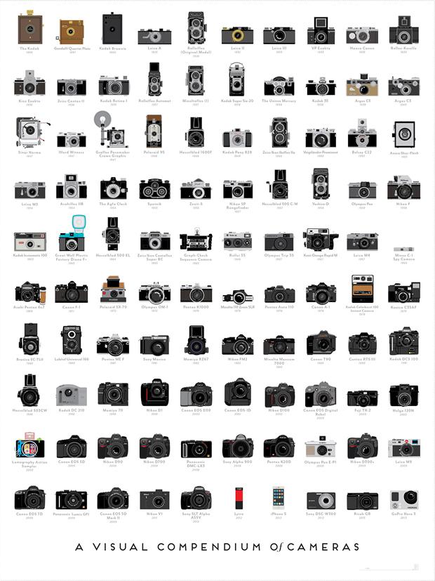 1672430-inline-1800-popchartlab-cameras
