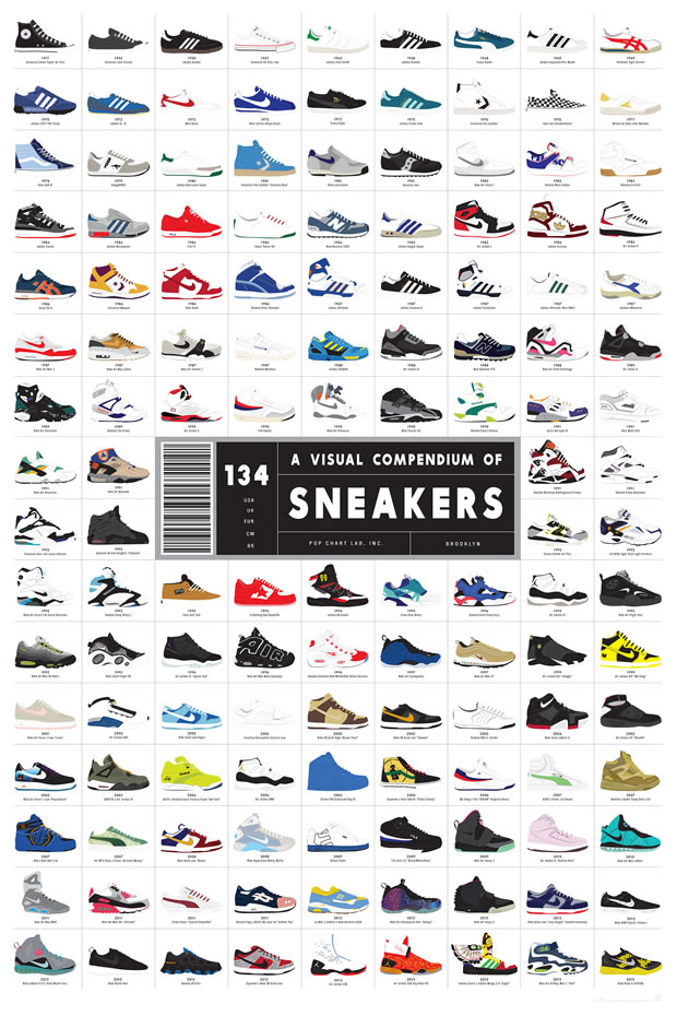 1672982-inline-popchartlab-p-sneakers-highres
