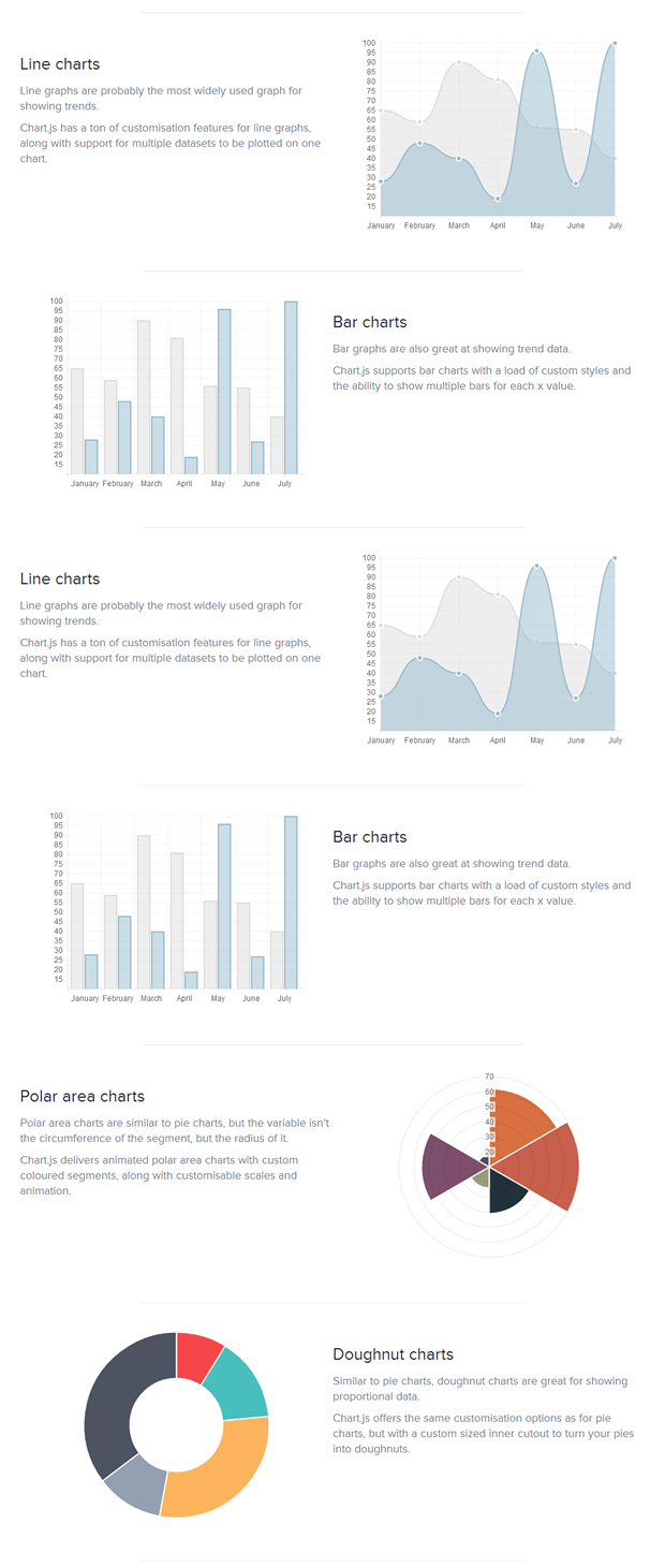 Chart.js - HTML5 Charts for your website