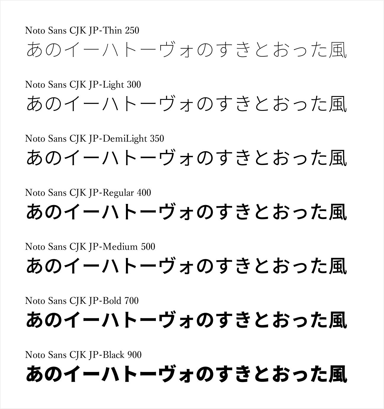 retina_notosans_sample